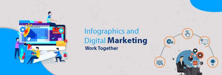 5 Major Ways Infographics and Digital Marketing Work Together